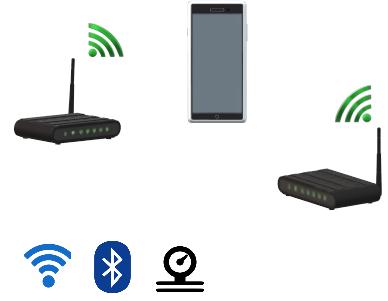 Cellular network positioning technologies - RAT Independent