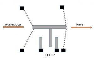 Capacitive accelerometer